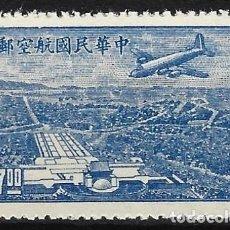 Sellos: CHINA IMPERIAL 1946 - CORREO AÉREO, TIRADA DE SHANGHAI - MH SIN GOMA. Lote 269068818