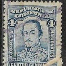 Sellos: COLOMBIA YVERT 245, ERROR DE PLIEGUE. Lote 294060513