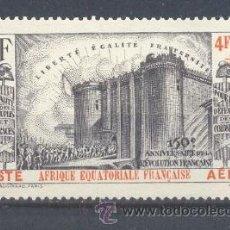 Sellos: AFRICA ECUATORIAL. Lote 37603114