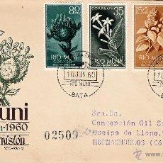 Sellos: EDIFIL 10/3. SPD CIRCULADO A HORNACHUELOS. EN REVERSO ED. 1 CON ROMBO DE PUNTOS G.E.. Lote 54681980
