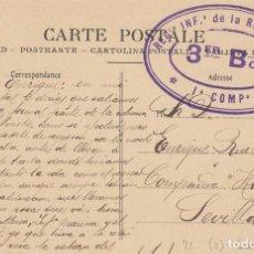 Sellos: MARRUECOS. POSTAL CIRCULADA EN 1913 CON MARCA: 'REGTO INFª DE LA REINA Nº 2/ Iª COMPª' A SEVILLA.. Lote 142494806