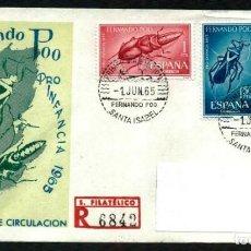 Sellos: SPD - FERNANDO POO 1965 - PRO-INFANCIA. Lote 173095425