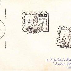 Sellos: TARJETA: 1992 NULLES. III SEMANA DE FILATELIA JUVENIL. Lote 199190587