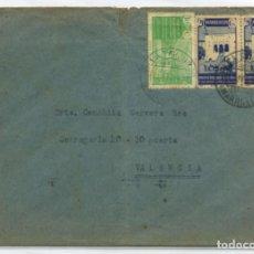 Sellos: MARRUECOS. SOBRE VILLA SANJURJO 19 FEB 1943 VALENCIA. CENSURA VIOLETA DE LLEGADA. Lote 262860525