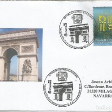 Sellos: ANDORRA MAT 72 SALON DE AUTOMME ARCO DEL TRIUNFO PARIS ARQUITECTURA. Lote 146904386