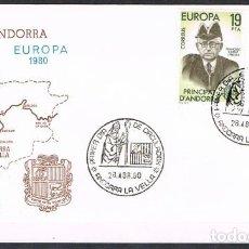 Sellos: [C0150] ANDORRA 1980; FDC SERIE EUROPA: PERSONAJES (NS). Lote 247453335
