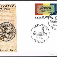 Sellos: [C0160] ANDORRA 1982; FDC SERIE EUROPA: ACONTECIMIENTOS HISTÓRICOS (NS). Lote 248113580