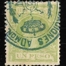 Sellos: SELLOS ESPAÑA. COLONIAS ESPAÑOLAS. FILIPINAS. 1898. ALFONSO XIII. EDIFIL Nº 149. MATASELLO.1P. VERD. Lote 117414679