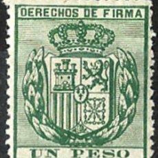 Sellos: 1881 EX-COLONIA ESPAÑOLA FILIPINAS 1 PESO - EDIFIL 66**. Lote 120544019