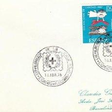 Sellos: 1976 SAN LORENZO DEL ESCORIAL (MADRID), EXPOSICION SOBRE LA CRUZ ROJA). Lote 154177762
