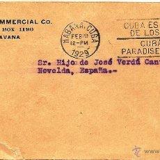 Sellos: CARTA CIRCULADA DE LA HABANA (CUBA) A NOVELDA (ALICANTE) AÑO 1929. Lote 53705208