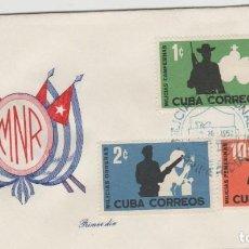 Sellos: SOBRE PRIMER DIA CUBA SELLOS MILICIAS OBRERAS. Lote 127877299