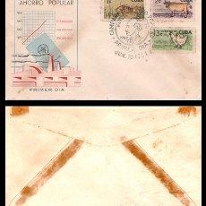 Francobolli: CUBA, SOBRE PRIMER DIA 1962 AHORRO POPULAR.. Lote 178241007