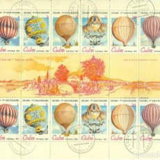 Francobolli: LS2729 CUBA 1983 U THE 200TH ANNIVERSARY OF MANNED FLIGHT - BALLOONS BALLOONS. Lote 220909337