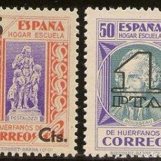 Timbres: ESPAÑA BENEFICENCIA EDIFIL 27/28 ** MNH SERIE HABILITADOS 1937 COMPLETA 1938 NL486. Lote 132456326