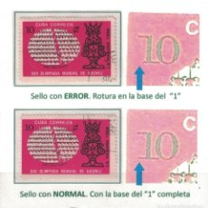 Sellos: CUBA 1966 CHESS OLYMPIAD - TYPING ERROR - RRR U - CHESS, ERRORS. Lote 241501525