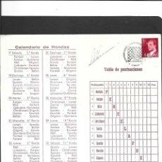 Sellos: AJEDREZ LINARES 1981 FIRMAS ORIGINALES ANATOLI KARPOV Y TODOS. Lote 260305485