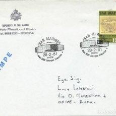 Sellos: 1981. SAN MARINO. MATASELLOS/POSTMARK. CONGRESO FILATÉLICO. PALAEUR-ROMA. RECINTOS DEPORTIVOS.. Lote 263064865