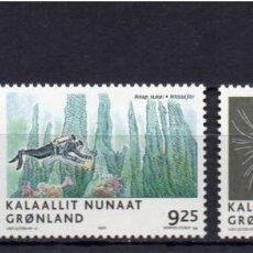 Sellos: GROENLANDIA, 2005 YVERT Nº 424 / 426 /**/, CIENCIA EN GROENLANDIA. Lote 206188945