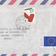 Sellos: CORREO AEREO: DINAMARCA 1983. Lote 277151703