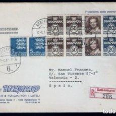 Sellos: DINAMARCA.1983. KOBENHAVN-VALENCIA( ESPAÑA). Lote 295452688