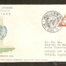 Sellos: ECUADOR.1955. 10º ANIVERSARIO NACIONES UNIDAS.. Lote 50395996