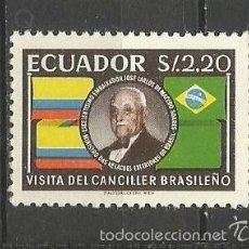Sellos: ECUADOR YVERT NUM. 640 ** NUEVO SIN FIJASELLOS. Lote 150368146
