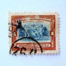 Sellos: SELLO POSTAL ECUADOR 1940, 1 S/., QUINCUAGESIMO ANIEVERSARIO DE LA UNION PANAMERICANA, USADO. Lote 155545442