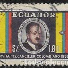 Sellos: ECUADOR YVERT 637. Lote 263737185