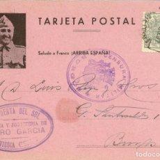 Timbres: ESPAÑA TARJETA POSTAL ZONA NACIONAL CIRCULADO 1937 NL1367. Lote 209941136