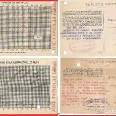Timbres: DOS TARJETAS POSTALES. JOSE TAPIOLAS. TORCIDOS Y FANTASÍAS. VALENCIA. ENTEROS POSTALES.1936. Lote 241683625
