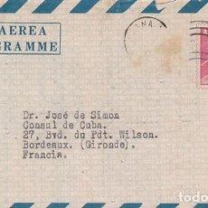 Sellos: CUBA, COHETE ESPACIAL, AEROGRAMA CIRCULADO. Lote 112549663
