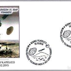 Sellos: MATASELLOS SONDA EXOMARS INICIA EL LARGO VIAJE. TORINO, ITALIA, 2015. Lote 168302796