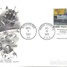 Sellos: FDC USA MANS FIRST LANDING ON THE MOON APOLLO II ASTRONAUTS ARMSTRONG COLLINS ALDRIN 20 JUL 1969. Lote 253470320