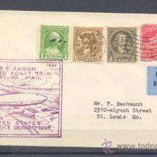 Sellos: 1932.LAKE HURST A ST LOUIS (USA). Lote 35406860