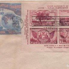 Sellos: SOBRE ILUSTRADO DE EE UU DE 1936. Lote 183867328