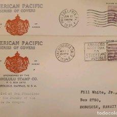 Sellos: O) 1934 ESTADOS UNIDOS, EE. UU., GRUPO DE TRABAJADORES, IMPRESIÓN ROTATIVA, ATENCIÓN DIRECTA Y DESPI. Lote 289529258