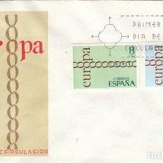 Sellos: EDIFIL 2031/2, EUROPA 1971, PRIMER DIA DE 29-4-1971 SOBRE DEL SFC. Lote 195485500