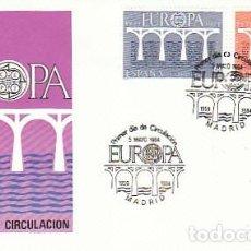 Sellos: EDIFIL 2756/7, EUROPA 1984, PRIMER DIA MATASELLO ESPECIAL DE 5-5-1984 SOBRE DEL SFC. Lote 206364366