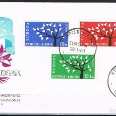 Sellos: [CF7235A] CHIPRE 1963, FDC EUROPA (NS). Lote 128189335