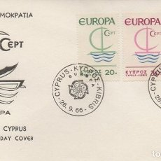 Sellos: [CF7287] CHIPRE 1966, FDC EUROPA (NS). Lote 128199015