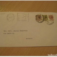 Sellos: MECANNO MECANO BOLOGNA 1977 CANCEL COVER ITALY TOY TOYS JOUET JOUETS GAMES CHILD. Lote 206093965