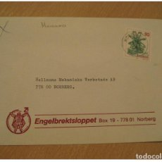 Sellos: MECANNO MECANO NORBERG 1979 STAMP ON COVER SWEDEN TOY TOYS JOUET JOUETS GAMES CH. Lote 206107928