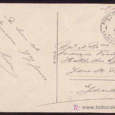 Sellos: BÉLGICA.1923. T. P. CORREO MILITAR.FECHADOR *POSTES MILITAIRES/BELGIQUE/BELGIE/LEGERPOSTERIJ*.M.RARA. Lote 25548304