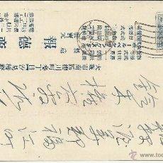 Francobolli: JAPON TARJETA PUBLICITARIA. Lote 49544246