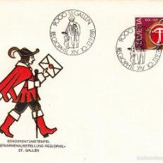 Sellos: SUIZA. MATASELLO CONMEMORATIVO DE LA 'REGIOPHIL XIV'. ST. GALLEN. 10-13.9.1981.. Lote 57893994