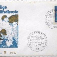 Sellos: ALEMANIA 1970 SOBRE PRIMER DIA CIRCULACION CIENCIA-ENERGIAS- COMUNICACION- INVENTOS- TRABAJO- FDC. Lote 58095975
