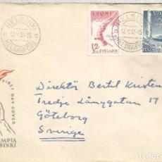Sellos: FINLANDIA HELSINKI 1951 CC SELLOS JUEGOS OLIMPICOS ATLETISMO. Lote 62261752