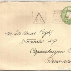 Sellos: REINO UNIDO ENTERO POSTAL CONM MAT FS BRITISH INDUSTRIES FAIR 1955. Lote 70436905