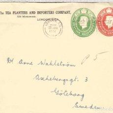 Sellos: REINO UNIDO ENTERO POSTAL 1951 TEA PLANTERS THE TE MAT BRITISH INDUSTRIES FAIR . Lote 84188100